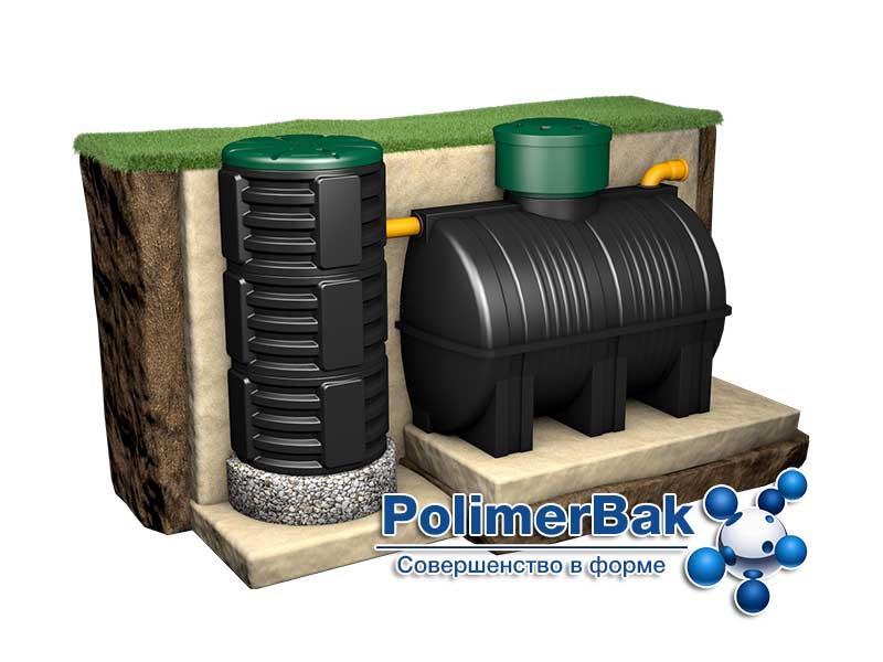 подземные пластиковые емкости